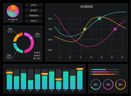 Sample reporting tool with graphs and charts for easily determining different applications' visual status
